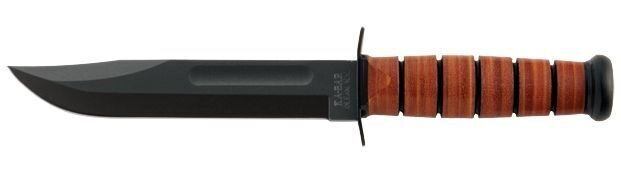 боевой нож фото